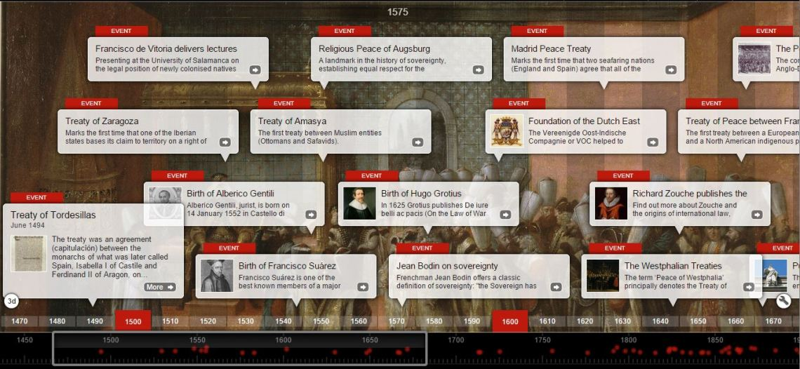 acedi-cilsa-timeline-history-of-international-law-2d