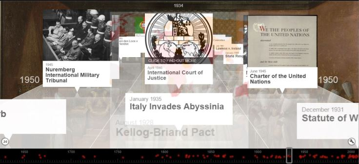 acedi-cilsa-timeline-history-of-international-law