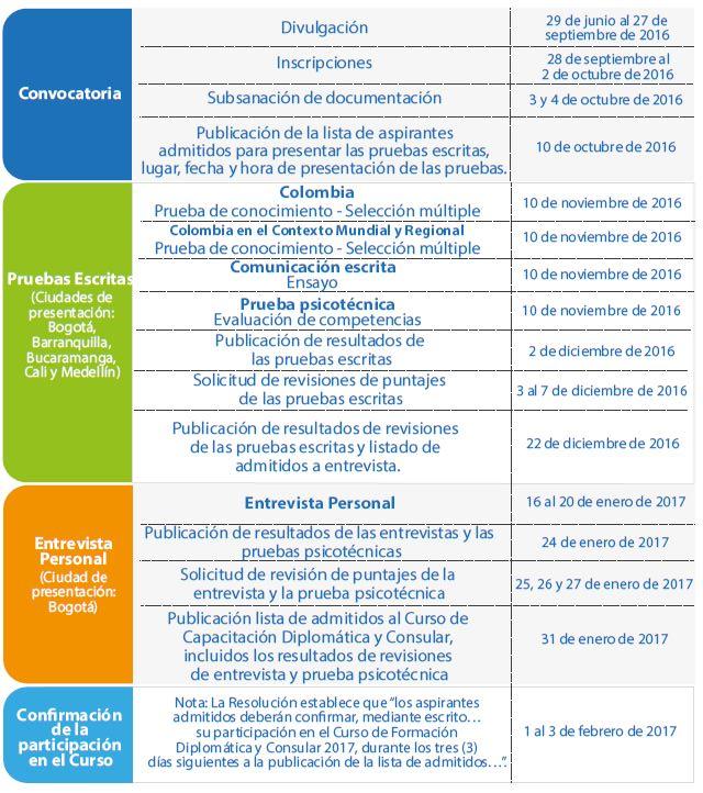 acedi-cilsa-cronograma-concurso-carrera-diplomatica-consular-2016-2017