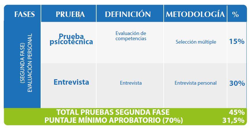 acedi-cilsa-prueba-entrevista-concurso-carrera-diplomatica-consular-2016-2017